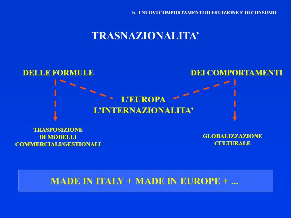 COMMERCIALI/GESTIONALI MADE IN ITALY + MADE IN EUROPE + ...