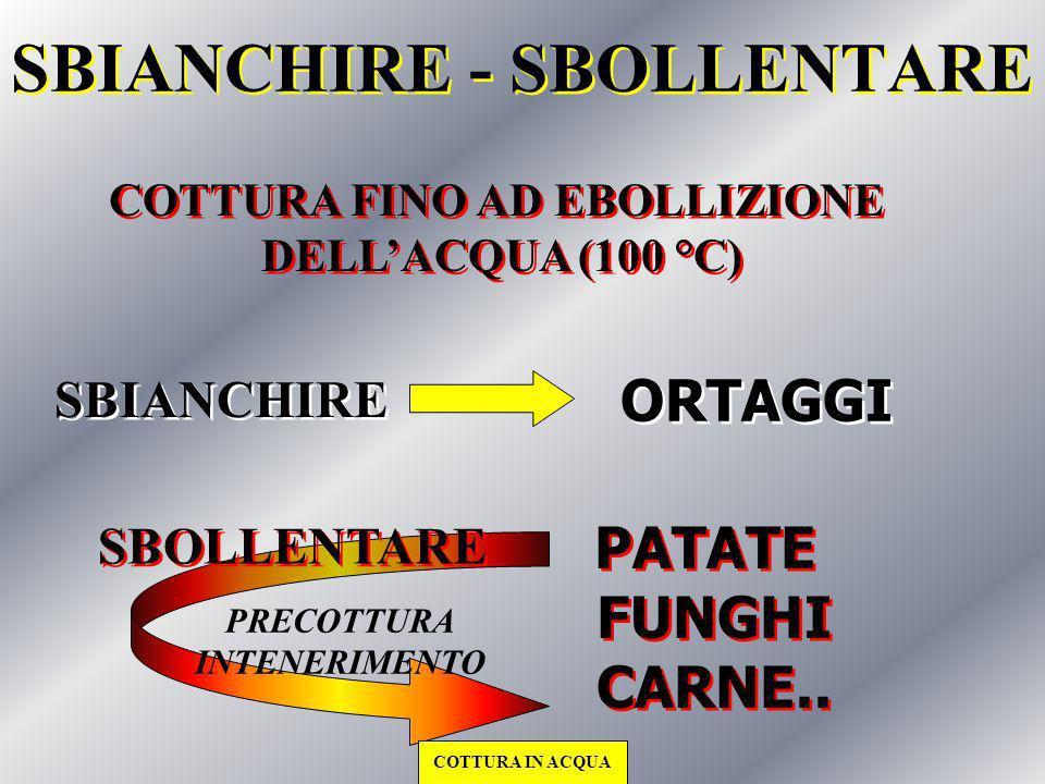 SBIANCHIRE - SBOLLENTARE