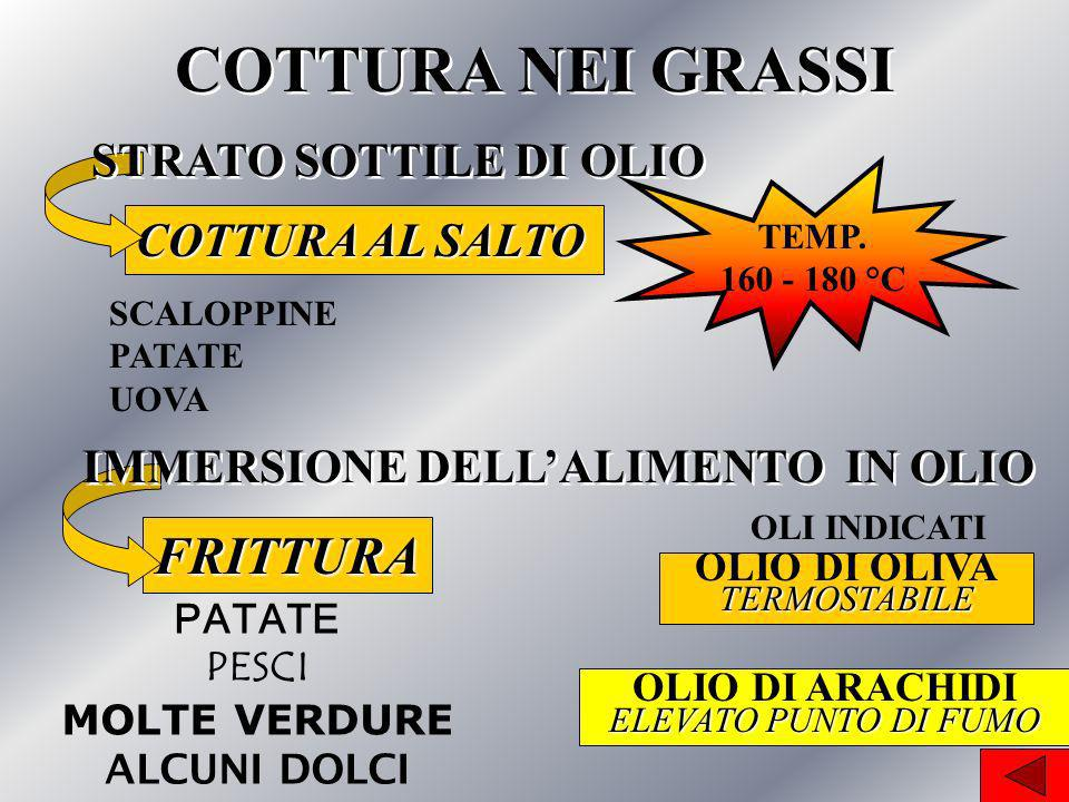 COTTURA NEI GRASSI FRITTURA STRATO SOTTILE DI OLIO COTTURA AL SALTO