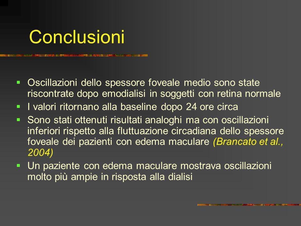 Conclusioni Oscillazioni dello spessore foveale medio sono state riscontrate dopo emodialisi in soggetti con retina normale.