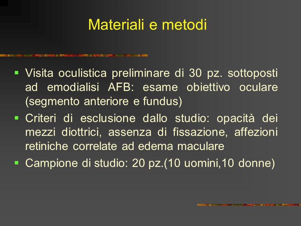 Materiali e metodi Visita oculistica preliminare di 30 pz. sottoposti ad emodialisi AFB: esame obiettivo oculare (segmento anteriore e fundus)