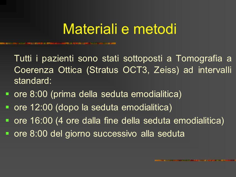 Materiali e metodi Tutti i pazienti sono stati sottoposti a Tomografia a Coerenza Ottica (Stratus OCT3, Zeiss) ad intervalli standard: