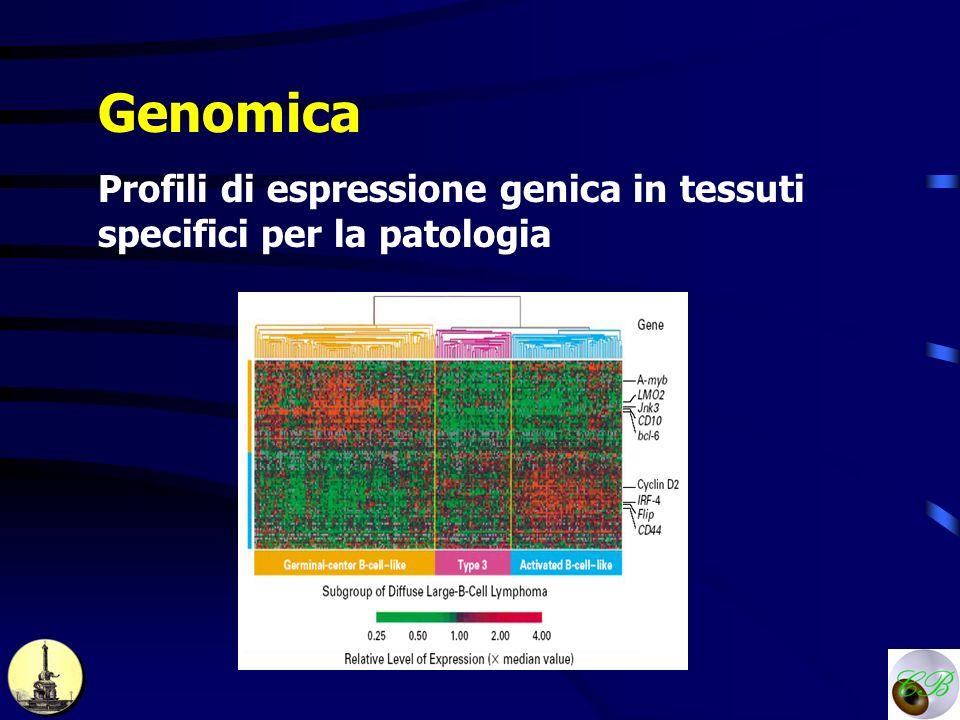Genomica Profili di espressione genica in tessuti specifici per la patologia