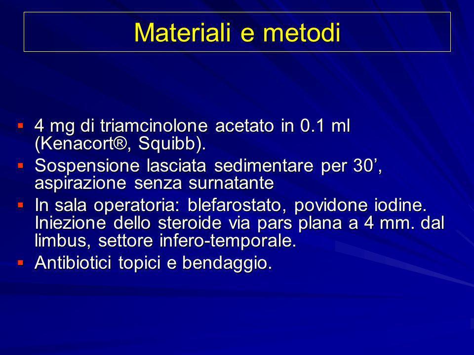 Materiali e metodi4 mg di triamcinolone acetato in 0.1 ml (Kenacort®, Squibb).