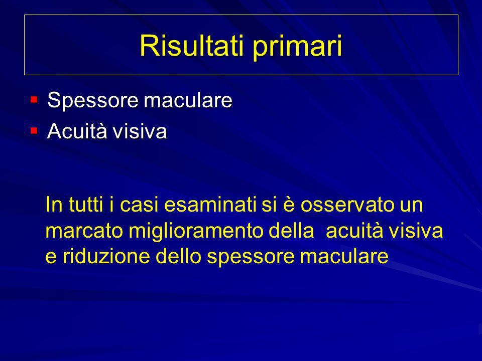 Risultati primari Spessore maculare Acuità visiva