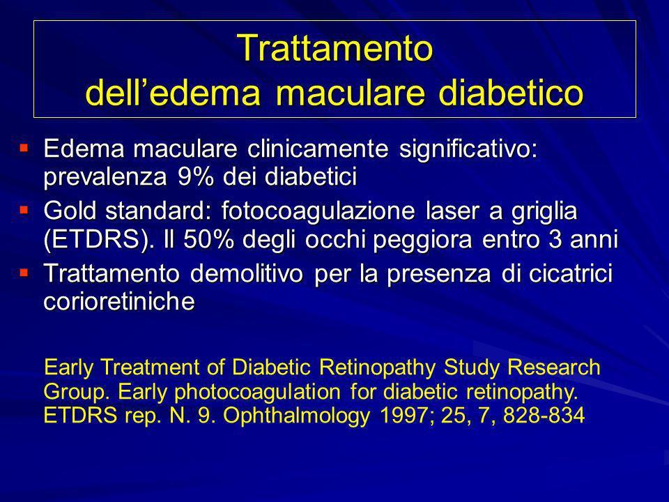 Trattamento dell'edema maculare diabetico