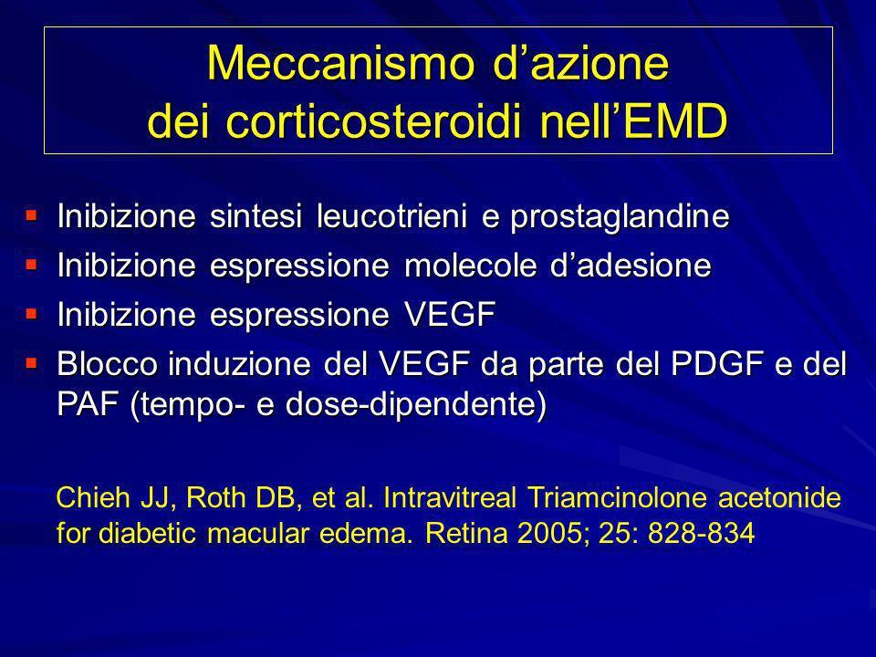 Meccanismo d'azione dei corticosteroidi nell'EMD