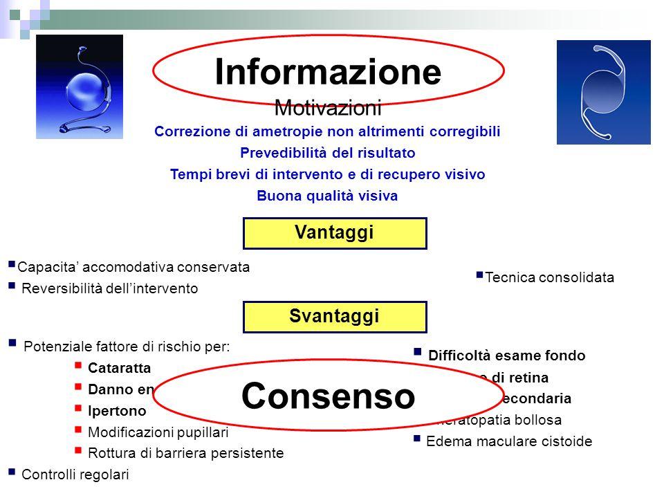 Informazione Consenso