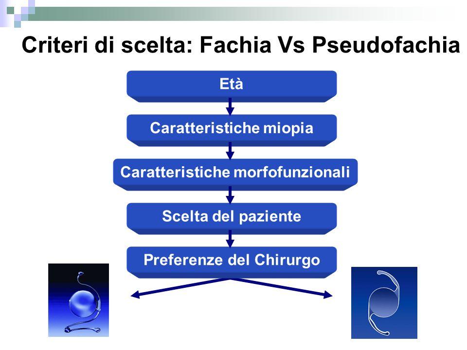 Criteri di scelta: Fachia Vs Pseudofachia