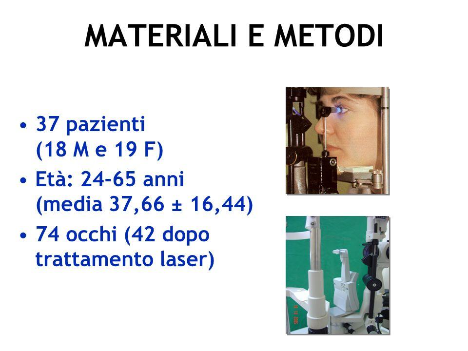 MATERIALI E METODI 37 pazienti (18 M e 19 F)