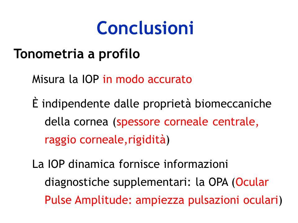 Conclusioni Tonometria a profilo Misura la IOP in modo accurato