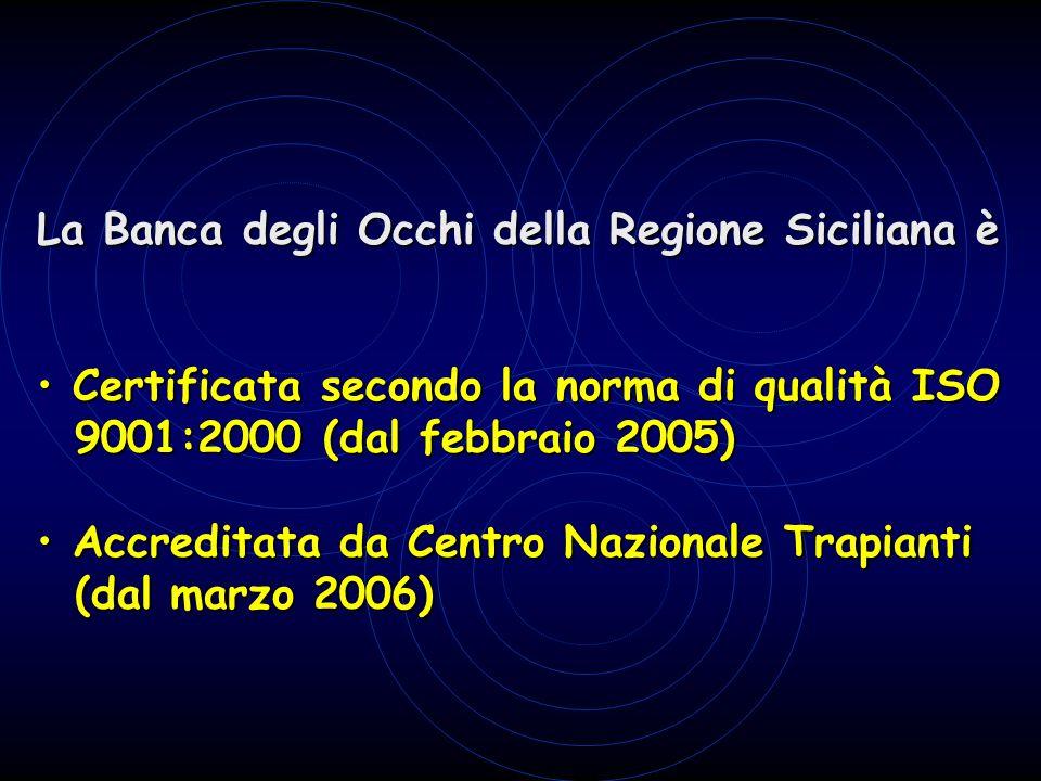 La Banca degli Occhi della Regione Siciliana è