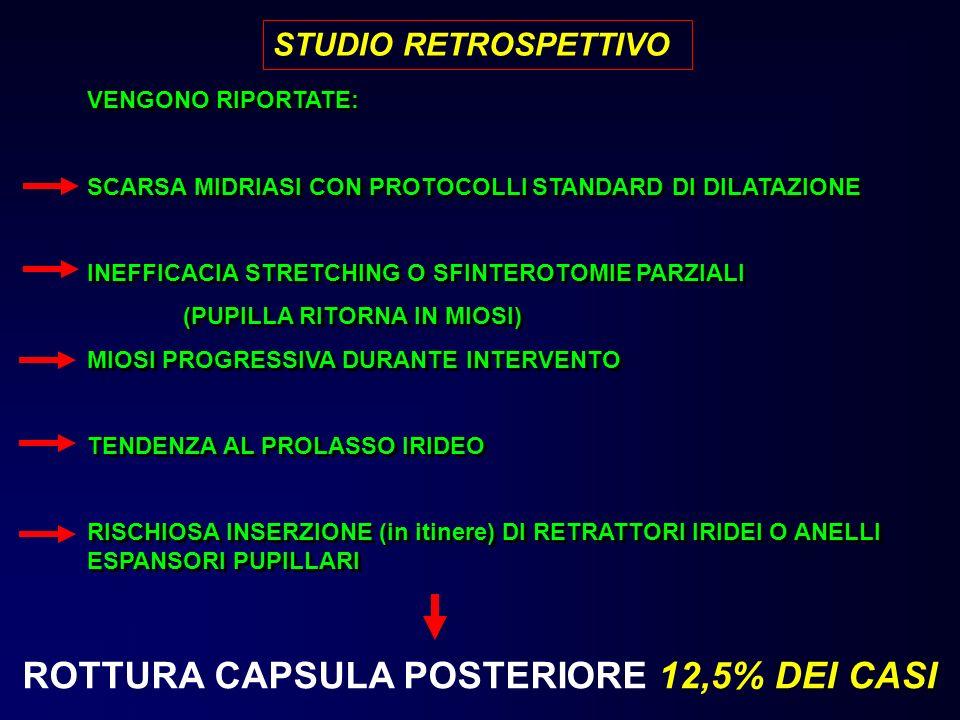 ROTTURA CAPSULA POSTERIORE 12,5% DEI CASI