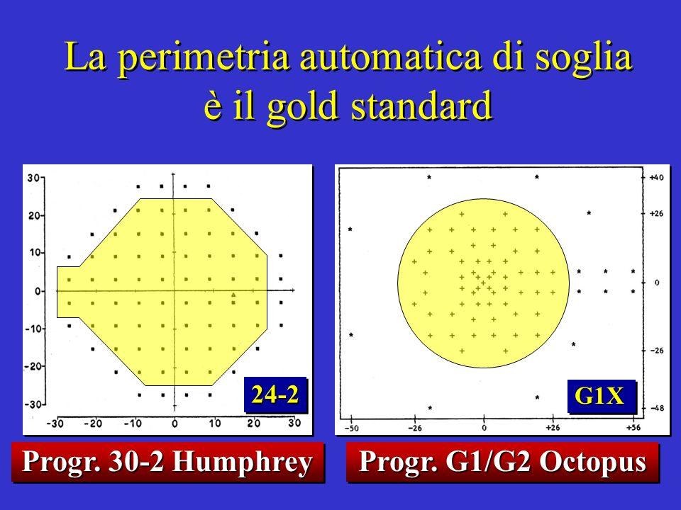 La perimetria automatica di soglia è il gold standard