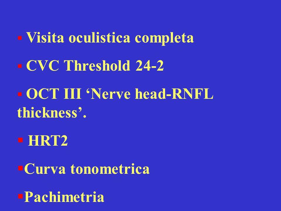 HRT2 Curva tonometrica Pachimetria Visita oculistica completa