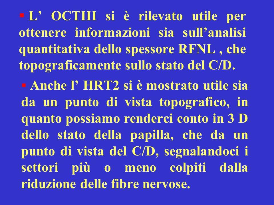 L' OCTIII si è rilevato utile per ottenere informazioni sia sull'analisi quantitativa dello spessore RFNL , che topograficamente sullo stato del C/D.