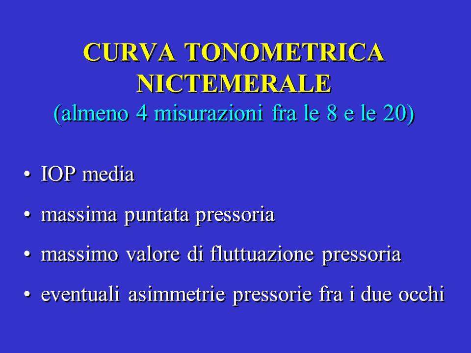 CURVA TONOMETRICA NICTEMERALE (almeno 4 misurazioni fra le 8 e le 20)