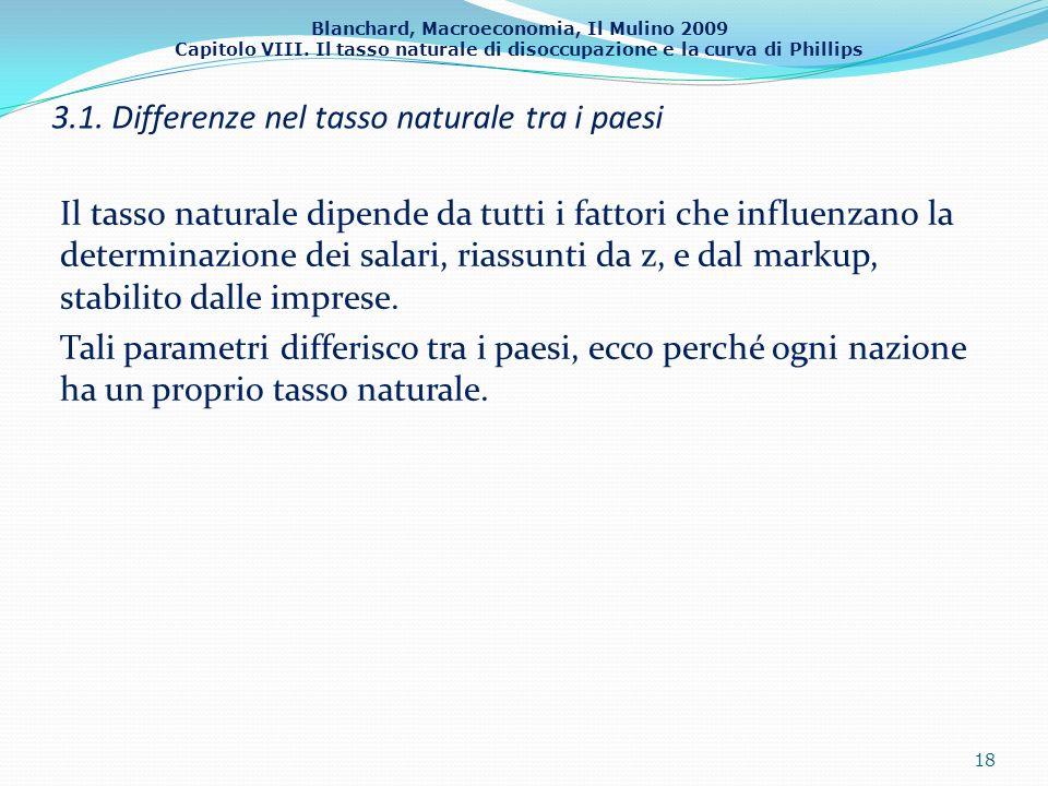 3.1. Differenze nel tasso naturale tra i paesi