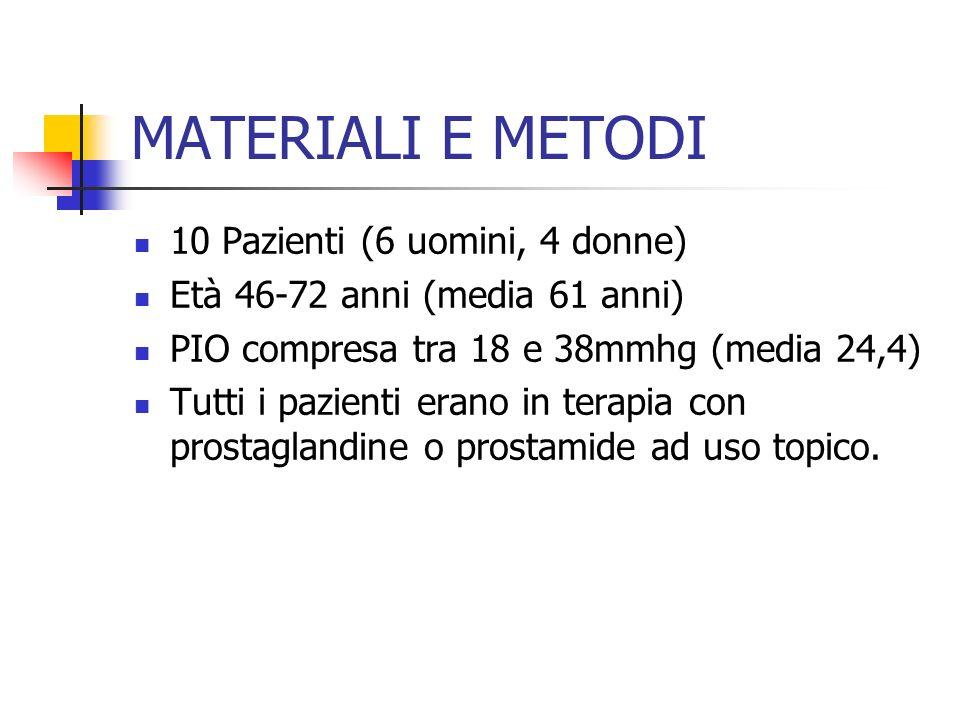 MATERIALI E METODI 10 Pazienti (6 uomini, 4 donne)
