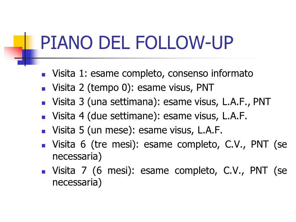 PIANO DEL FOLLOW-UP Visita 1: esame completo, consenso informato