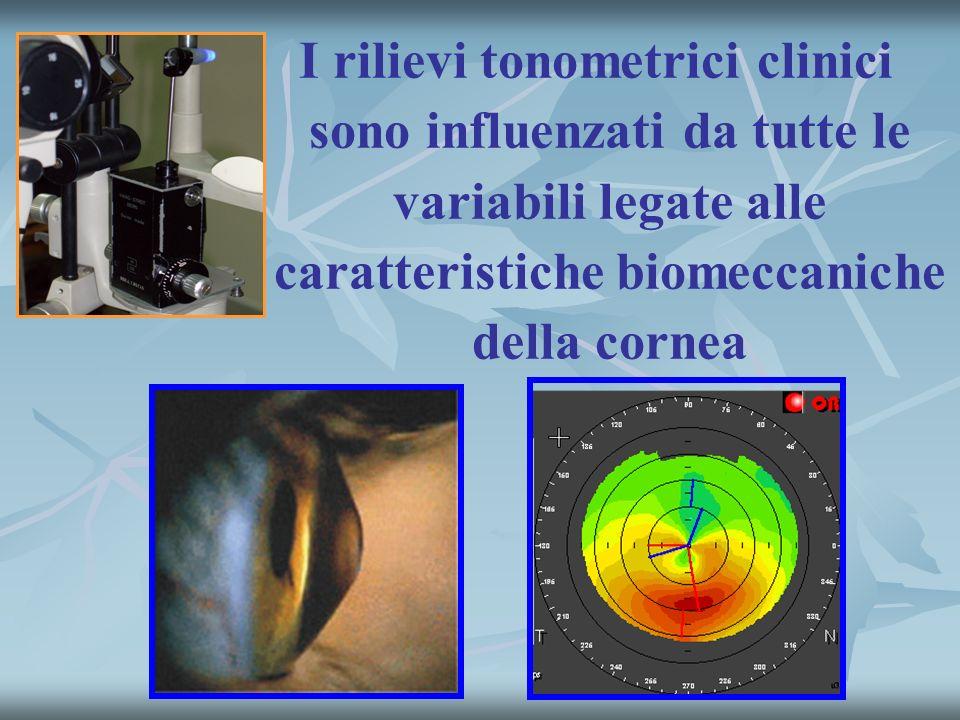I rilievi tonometrici clinici sono influenzati da tutte le variabili legate alle caratteristiche biomeccaniche della cornea