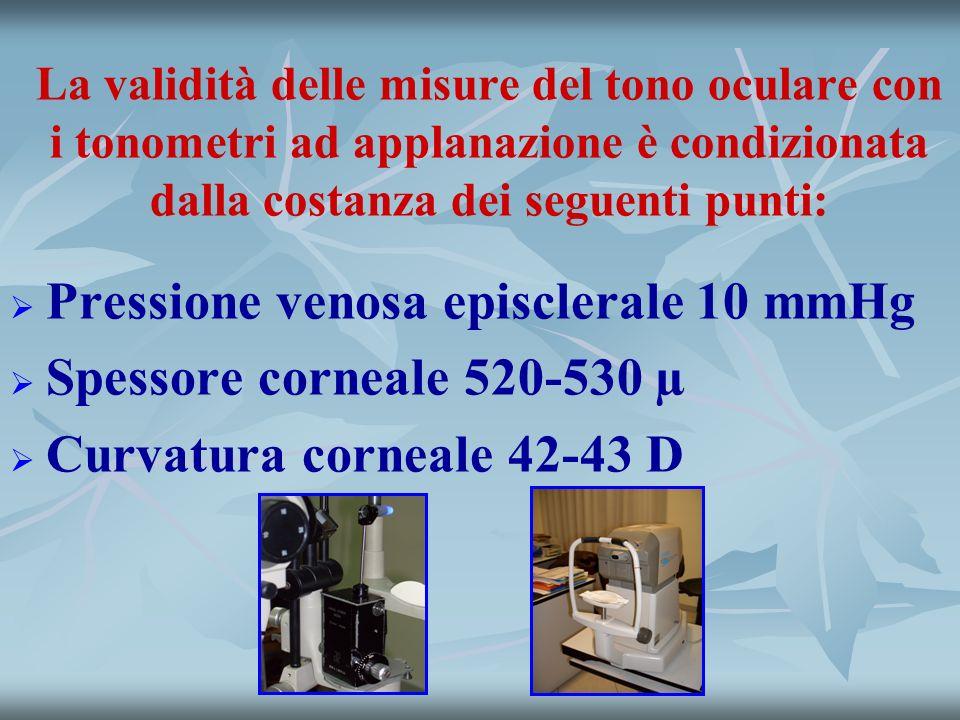 Pressione venosa episclerale 10 mmHg Spessore corneale 520-530 µ