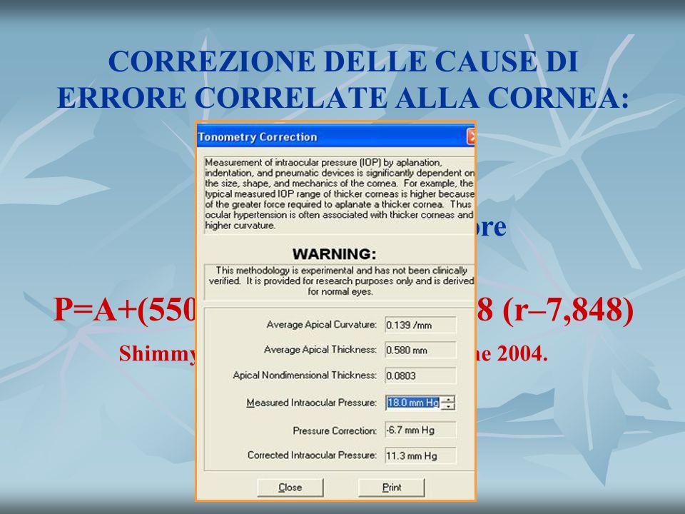 CORREZIONE DELLE CAUSE DI ERRORE CORRELATE ALLA CORNEA:
