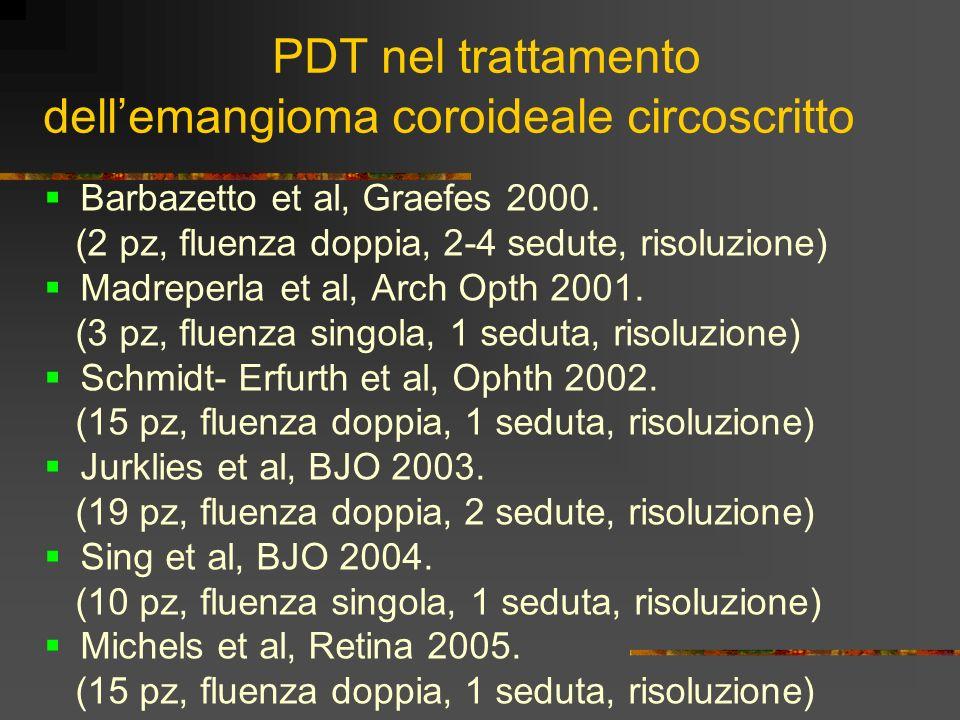 PDT nel trattamento dell'emangioma coroideale circoscritto
