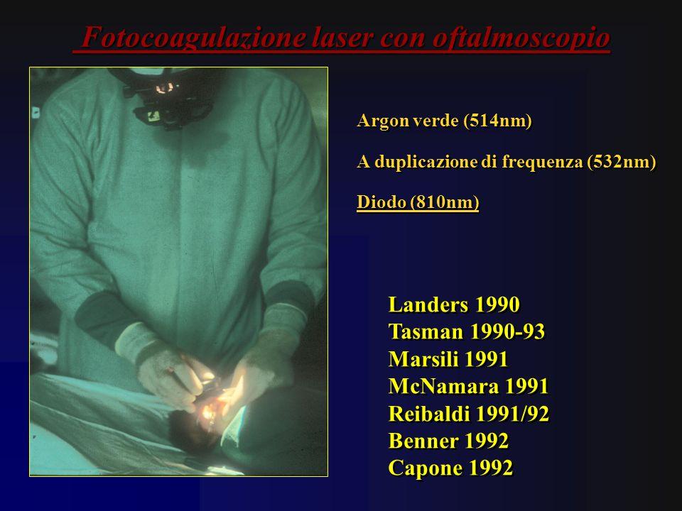 Fotocoagulazione laser con oftalmoscopio