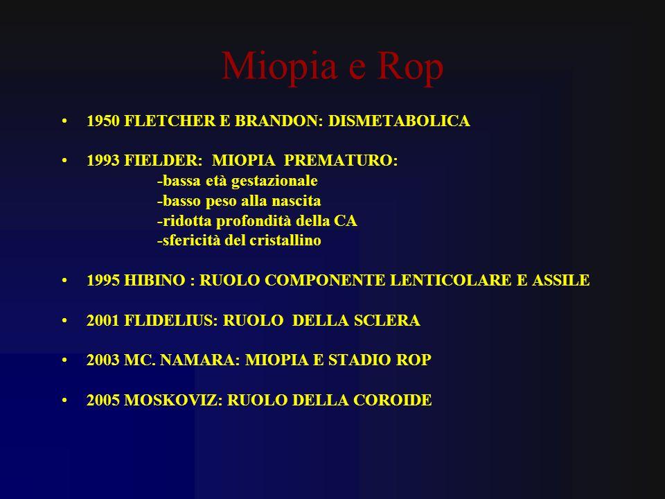 Miopia e Rop 1950 FLETCHER E BRANDON: DISMETABOLICA