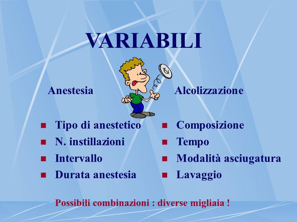VARIABILI Anestesia Alcolizzazione Tipo di anestetico N. instillazioni