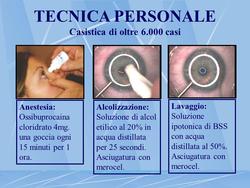 Casistica di oltre 6.000 casi