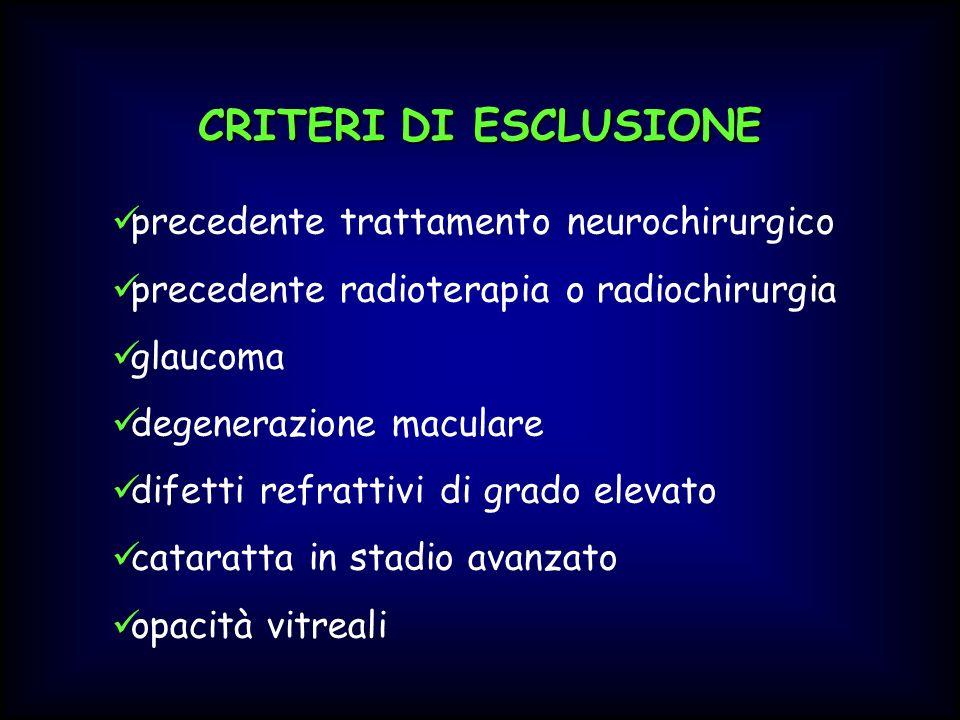 CRITERI DI ESCLUSIONE precedente trattamento neurochirurgico
