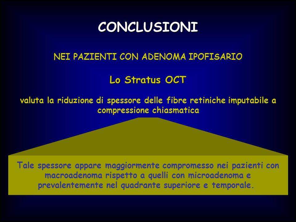 CONCLUSIONI Lo Stratus OCT NEI PAZIENTI CON ADENOMA IPOFISARIO