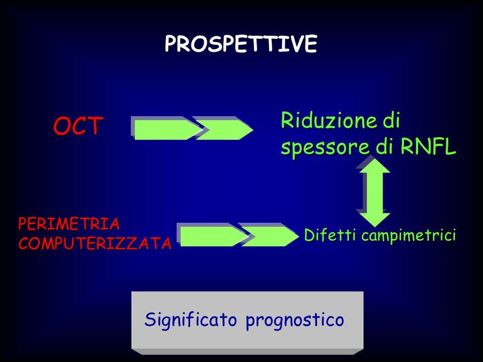 OCT PROSPETTIVE Riduzione di spessore di RNFL Significato prognostico
