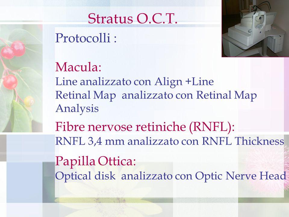 Stratus O.C.T. Protocolli : Macula: Fibre nervose retiniche (RNFL):