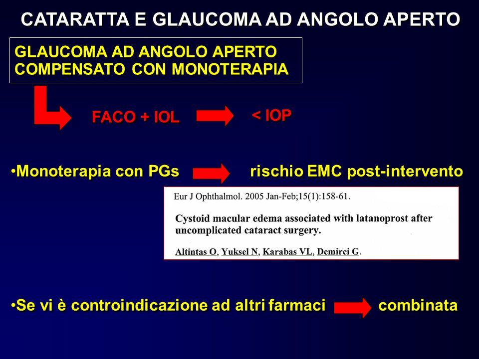 CATARATTA E GLAUCOMA AD ANGOLO APERTO