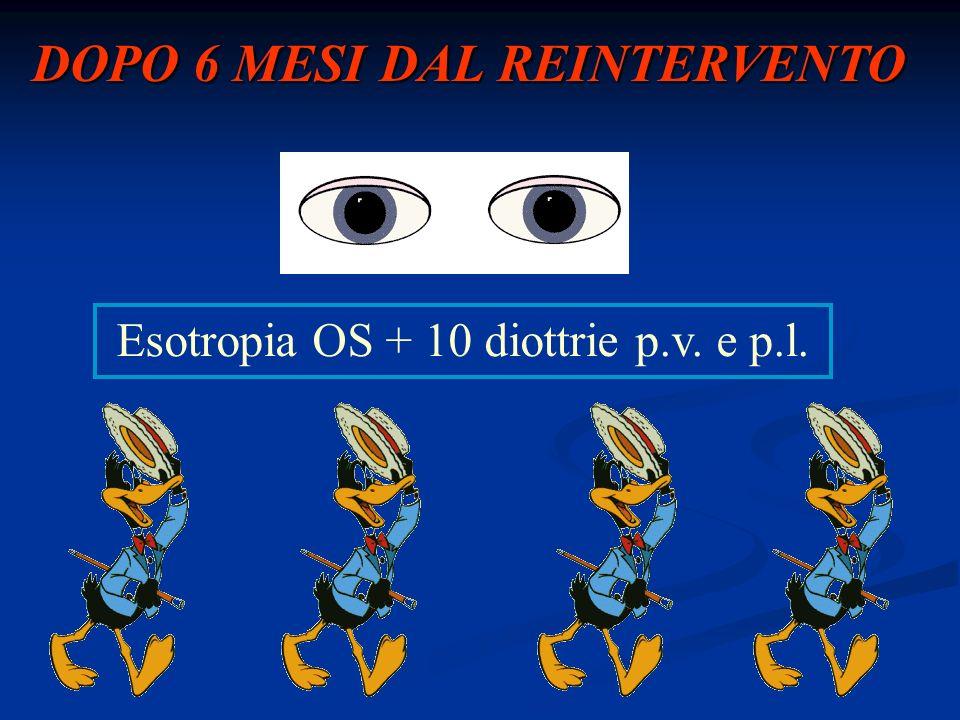 DOPO 6 MESI DAL REINTERVENTO