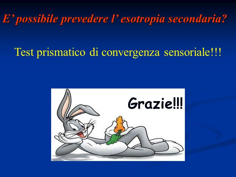 Test prismatico di convergenza sensoriale!!!