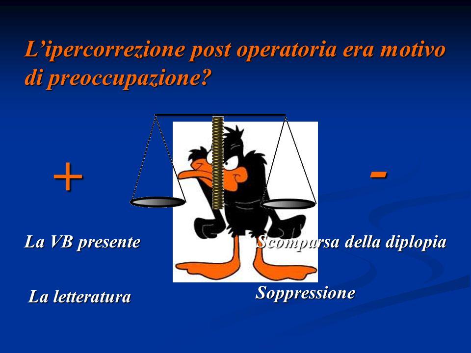 - + L'ipercorrezione post operatoria era motivo di preoccupazione