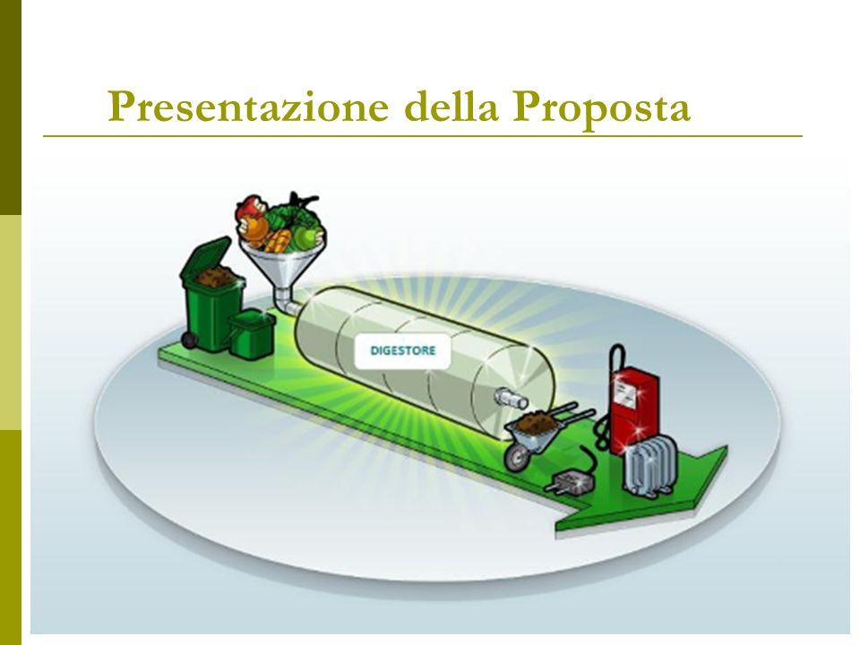 Presentazione della Proposta