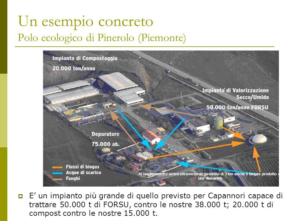 Un esempio concreto Polo ecologico di Pinerolo (Piemonte)