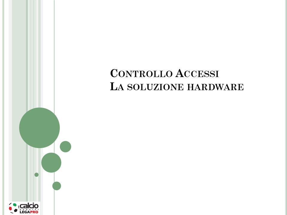 Controllo Accessi La soluzione hardware