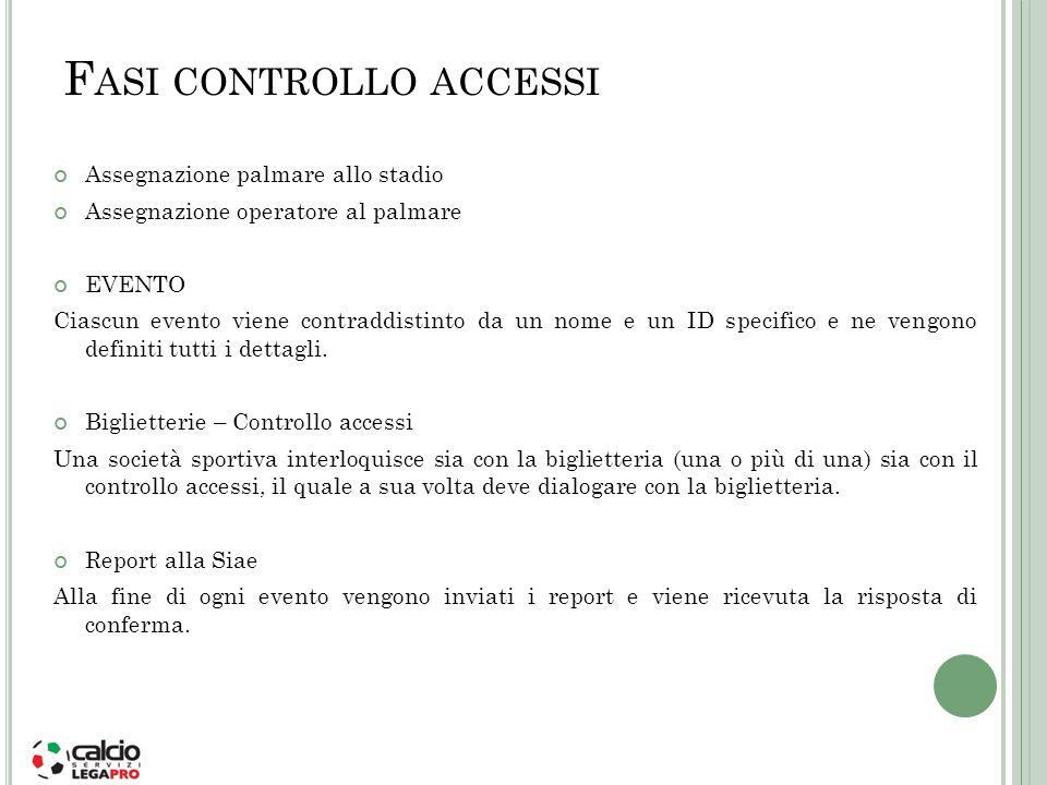Fasi controllo accessi