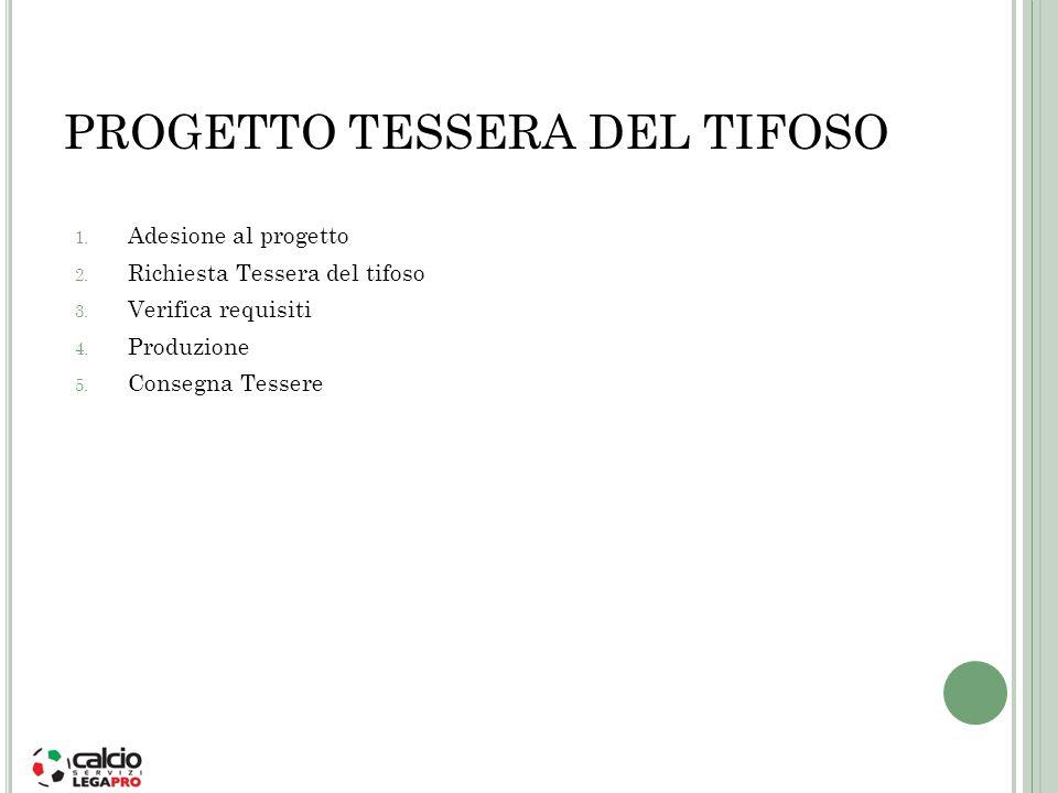 PROGETTO TESSERA DEL TIFOSO