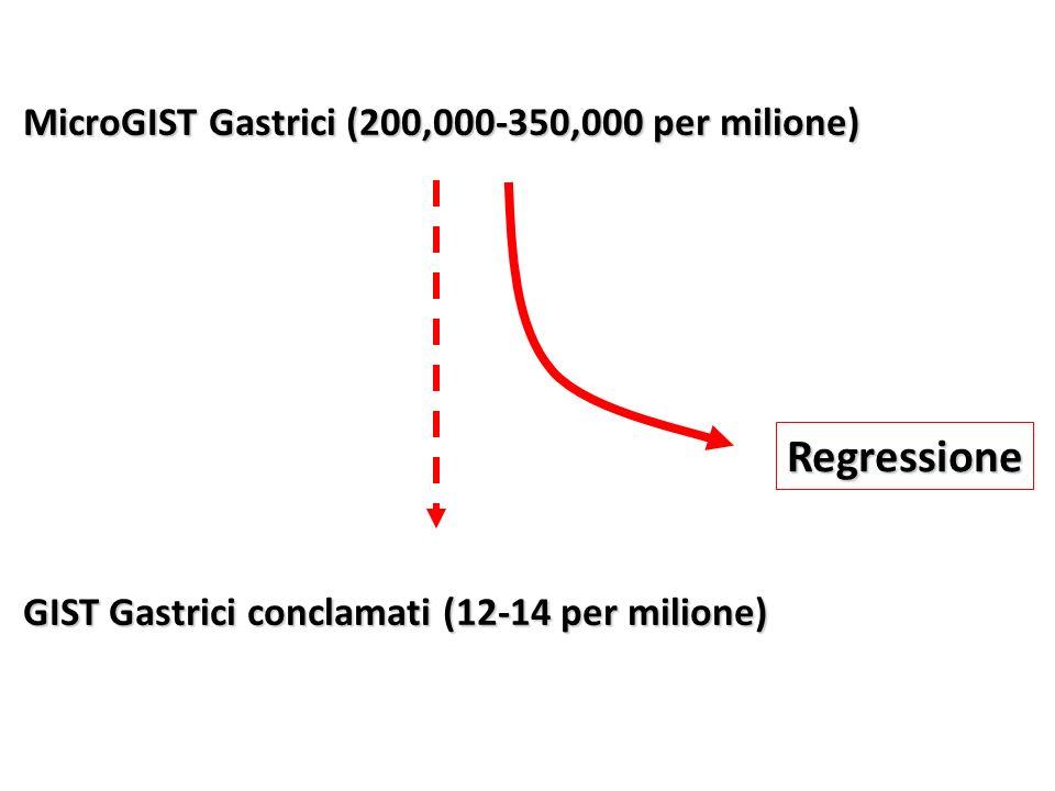 Regressione MicroGIST Gastrici (200,000-350,000 per milione)