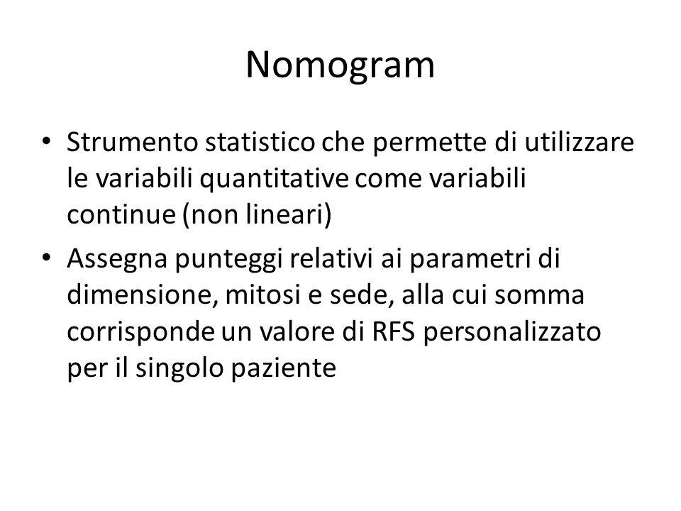 03/03/10Nomogram. Strumento statistico che permette di utilizzare le variabili quantitative come variabili continue (non lineari)