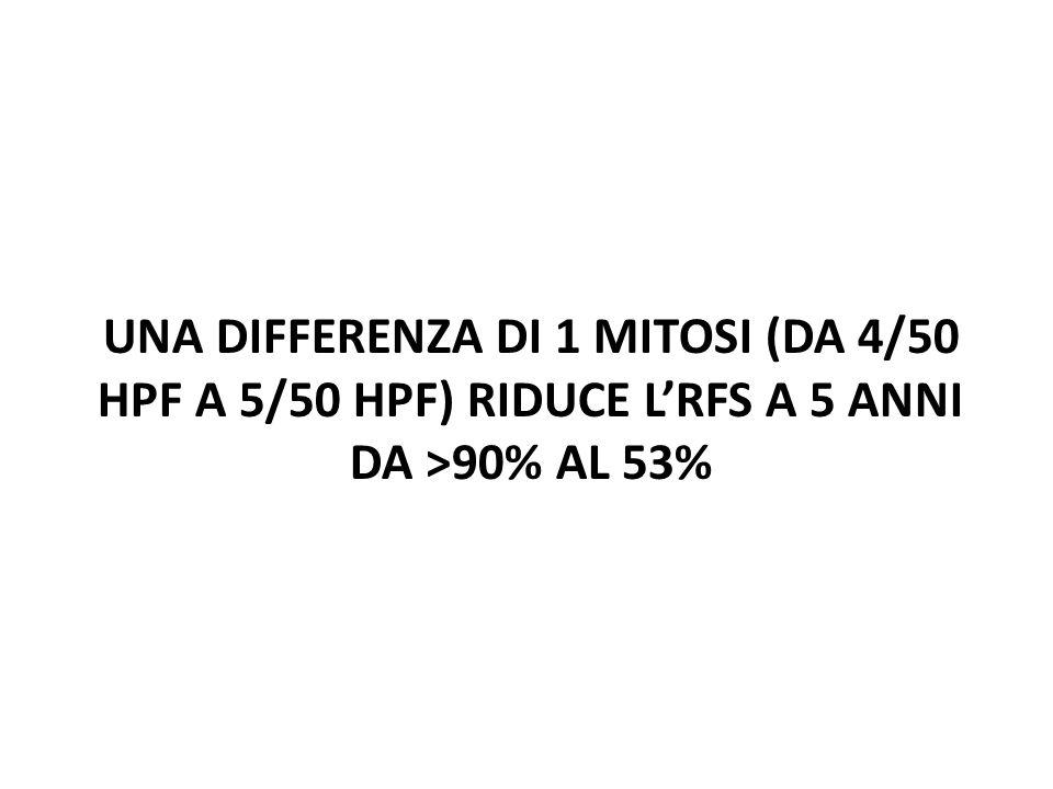 03/03/10 UNA DIFFERENZA DI 1 MITOSI (DA 4/50 HPF A 5/50 HPF) RIDUCE L'RFS A 5 ANNI DA >90% AL 53%