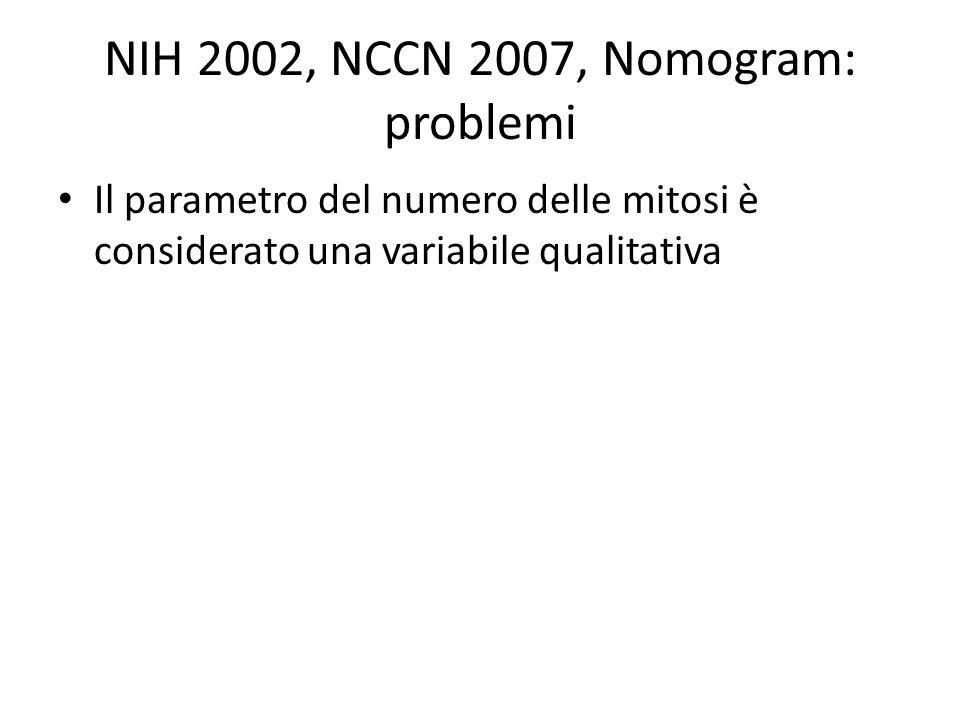 NIH 2002, NCCN 2007, Nomogram: problemi