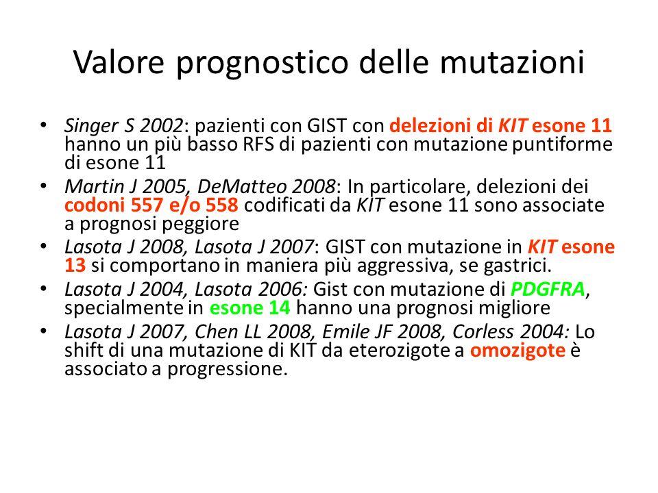 Valore prognostico delle mutazioni